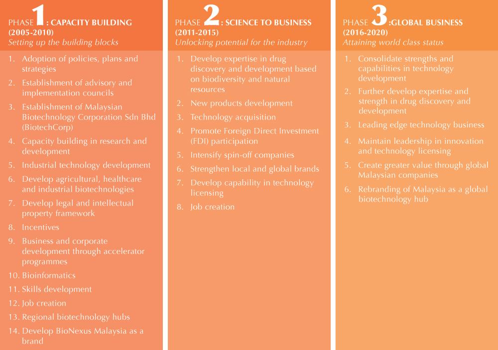 Bioeconomy Corporation Overview